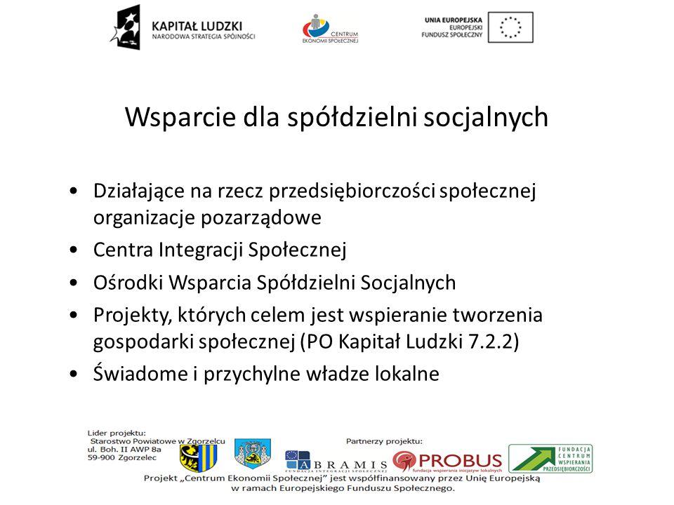 Wsparcie dla spółdzielni socjalnych Działające na rzecz przedsiębiorczości społecznej organizacje pozarządowe Centra Integracji Społecznej Ośrodki Wsparcia Spółdzielni Socjalnych Projekty, których celem jest wspieranie tworzenia gospodarki społecznej (PO Kapitał Ludzki 7.2.2) Świadome i przychylne władze lokalne