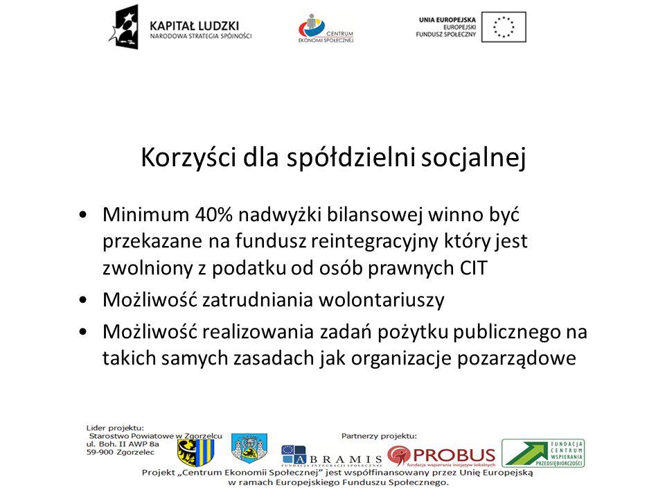 Korzyści dla spółdzielni socjalnej Minimum 40% nadwyżki bilansowej winno być przekazane na fundusz reintegracyjny który jest zwolniony z podatku od osób prawnych CIT Możliwość zatrudniania wolontariuszy Możliwość realizowania zadań pożytku publicznego na takich samych zasadach jak organizacje pozarządowe
