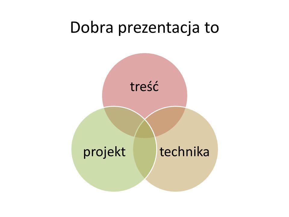 Dobra prezentacja to treść technikaprojekt