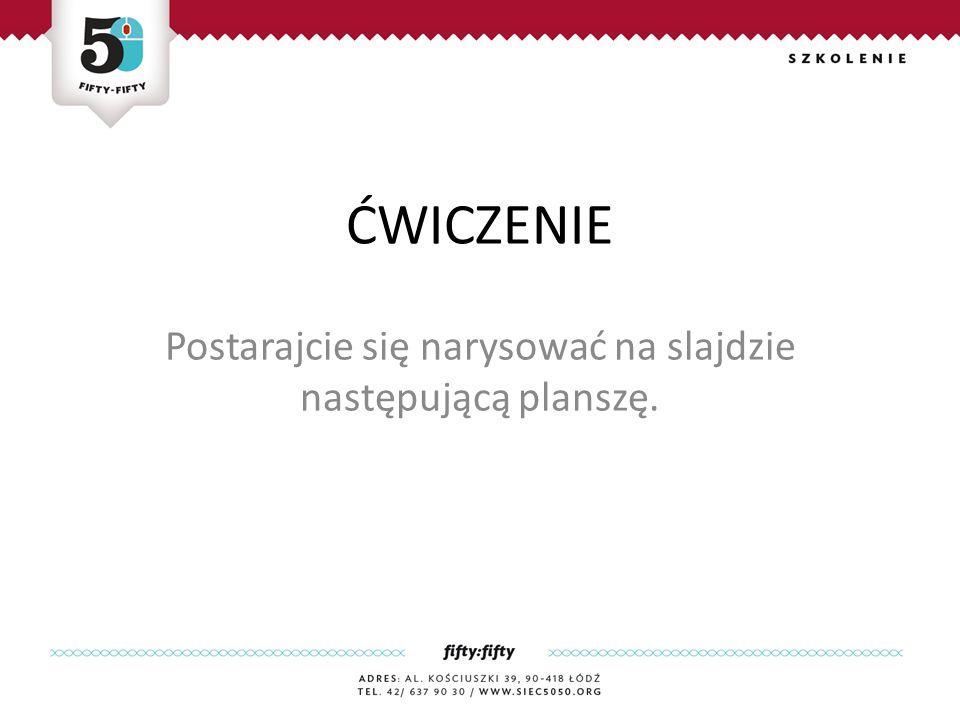 Postarajcie się narysować na slajdzie następującą planszę. ĆWICZENIE