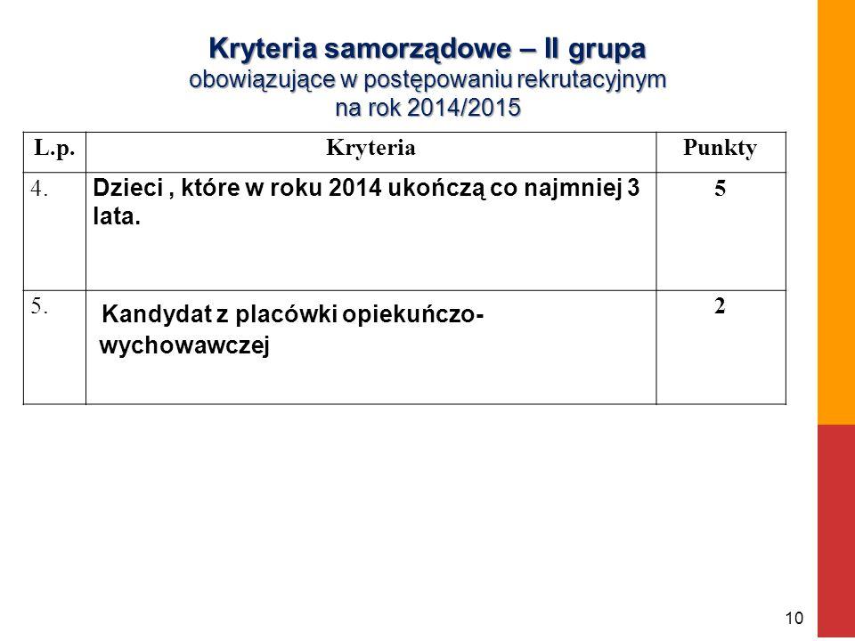 Kryteria samorządowe – II grupa obowiązujące w postępowaniu rekrutacyjnym na rok 2014/2015 10 L.p.KryteriaPunkty 4. Dzieci, które w roku 2014 ukończą