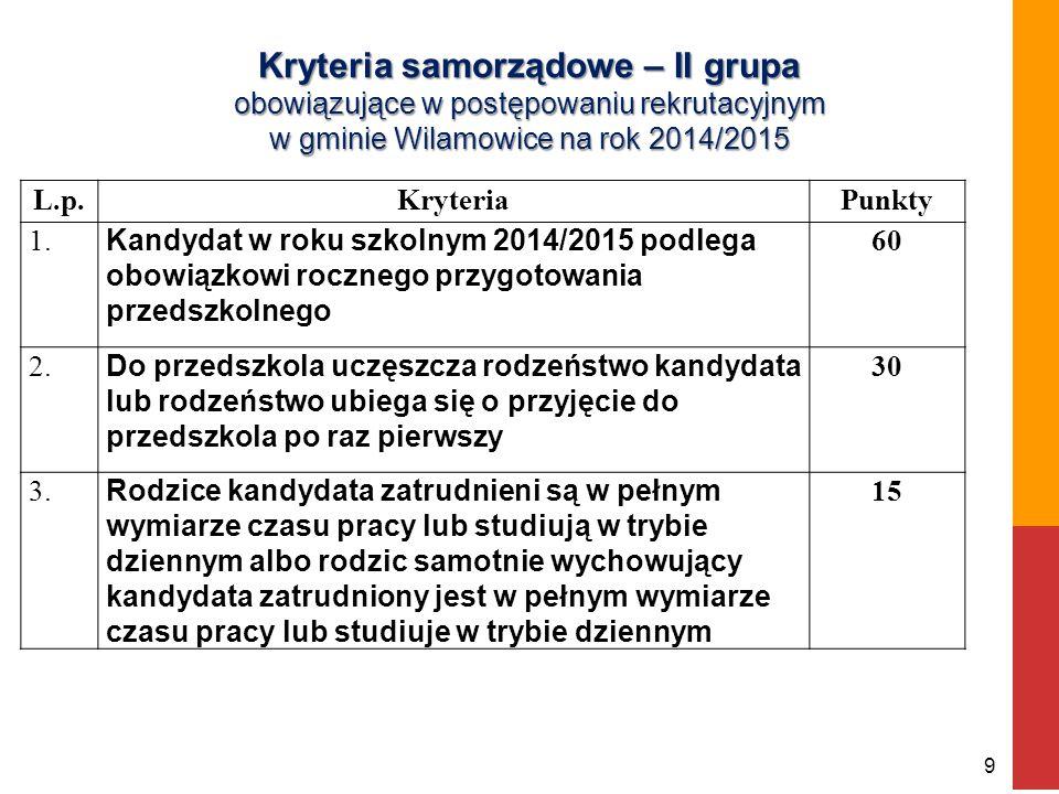 Kryteria samorządowe – II grupa obowiązujące w postępowaniu rekrutacyjnym w gminie Wilamowice na rok 2014/2015 9 L.p.KryteriaPunkty 1. Kandydat w roku