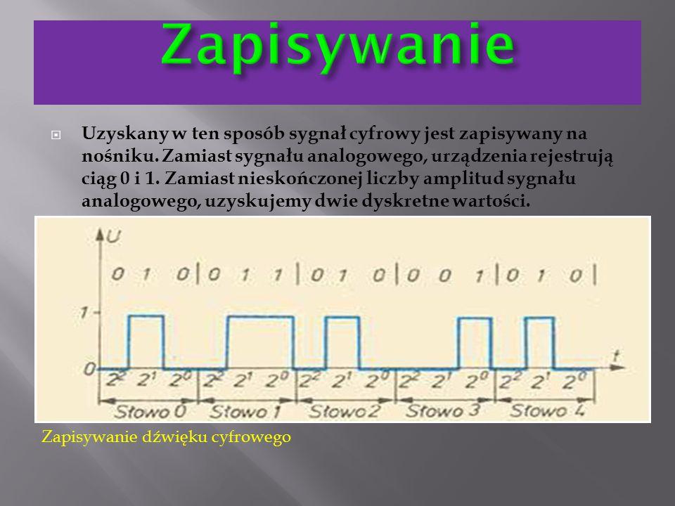  Uzyskany w ten sposób sygnał cyfrowy jest zapisywany na nośniku. Zamiast sygnału analogowego, urządzenia rejestrują ciąg 0 i 1. Zamiast nieskończone
