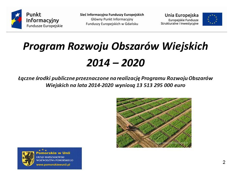 Przegląd działań i poddziałań PROW 2014-2020 3