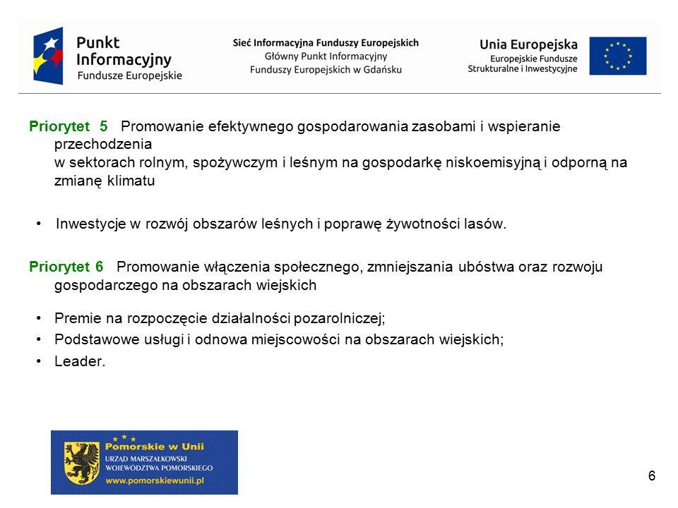Poddziałanie: Wsparcie kształcenia zawodowego i nabywania umiejętności Zakres szkoleń (m.
