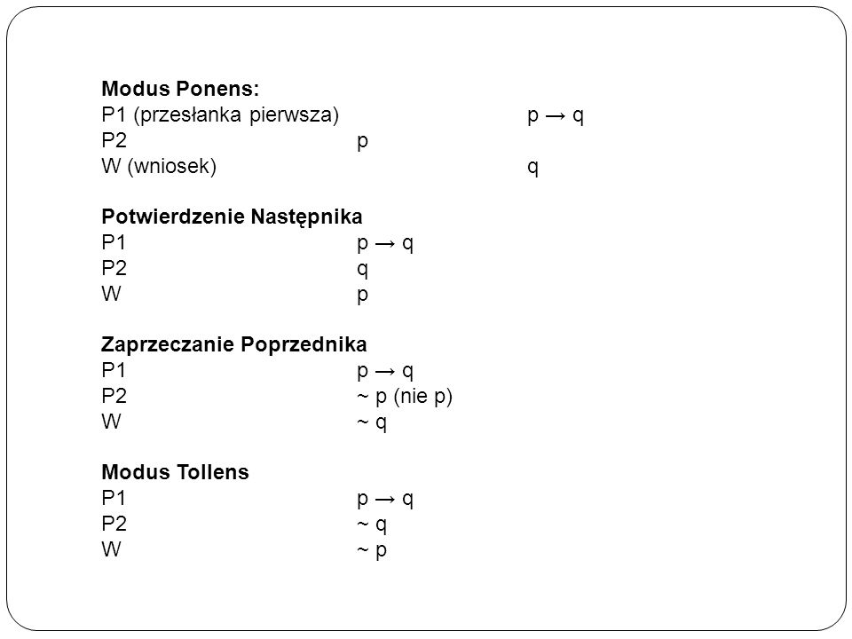 Modus Ponens: P1 (przesłanka pierwsza)p → q P2p W (wniosek)q Potwierdzenie Następnika P1p → q P2q Wp Zaprzeczanie Poprzednika P1p → q P2~ p (nie p) W~