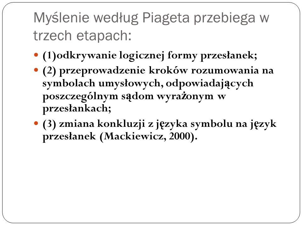Myślenie według Piageta przebiega w trzech etapach: (1)odkrywanie logicznej formy przesłanek; (2) przeprowadzenie kroków rozumowania na symbolach umys
