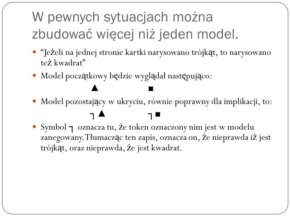 """W pewnych sytuacjach można zbudować więcej niż jeden model. """"Je ż eli na jednej stronie kartki narysowano trójk ą t, to narysowano te ż kwadrat"""" Model"""