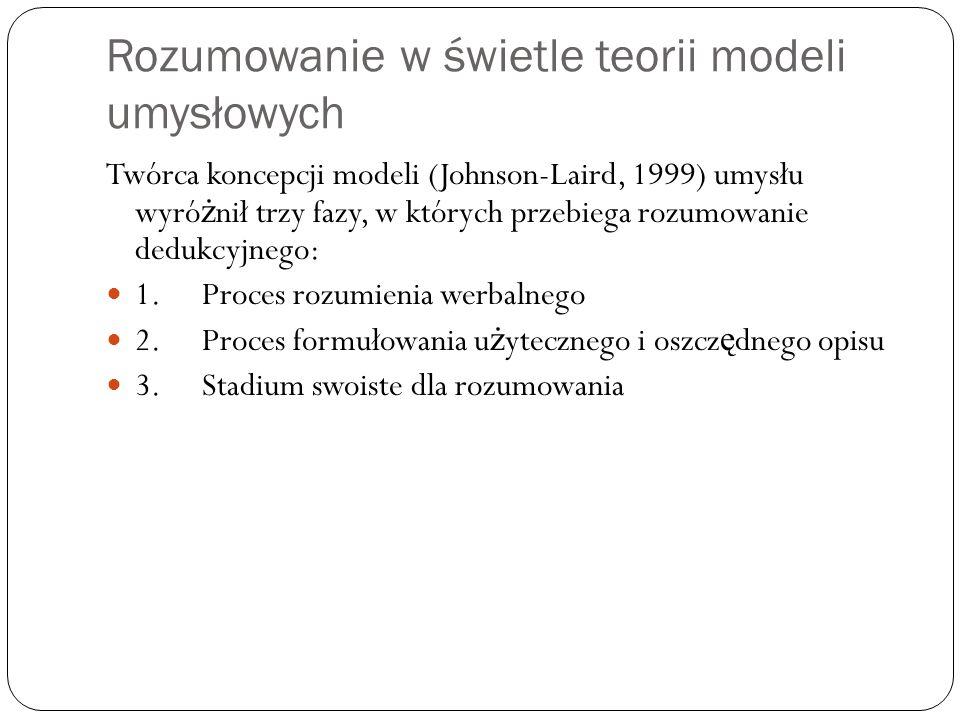 Rozumowanie w świetle teorii modeli umysłowych Twórca koncepcji modeli (Johnson-Laird, 1999) umysłu wyró ż nił trzy fazy, w których przebiega rozumowa