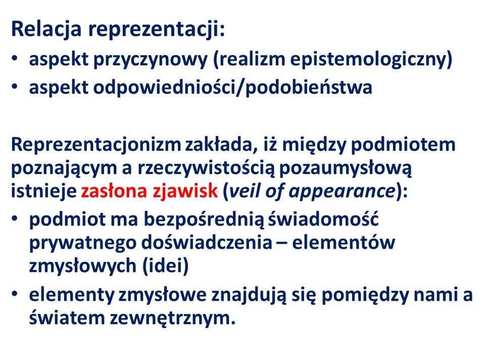 Relacja reprezentacji: aspekt przyczynowy (realizm epistemologiczny) aspekt odpowiedniości/podobieństwa Reprezentacjonizm zakłada, iż między podmiotem
