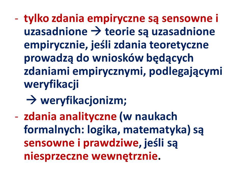 -tylko zdania empiryczne są sensowne i uzasadnione  teorie są uzasadnione empirycznie, jeśli zdania teoretyczne prowadzą do wniosków będących zdaniam