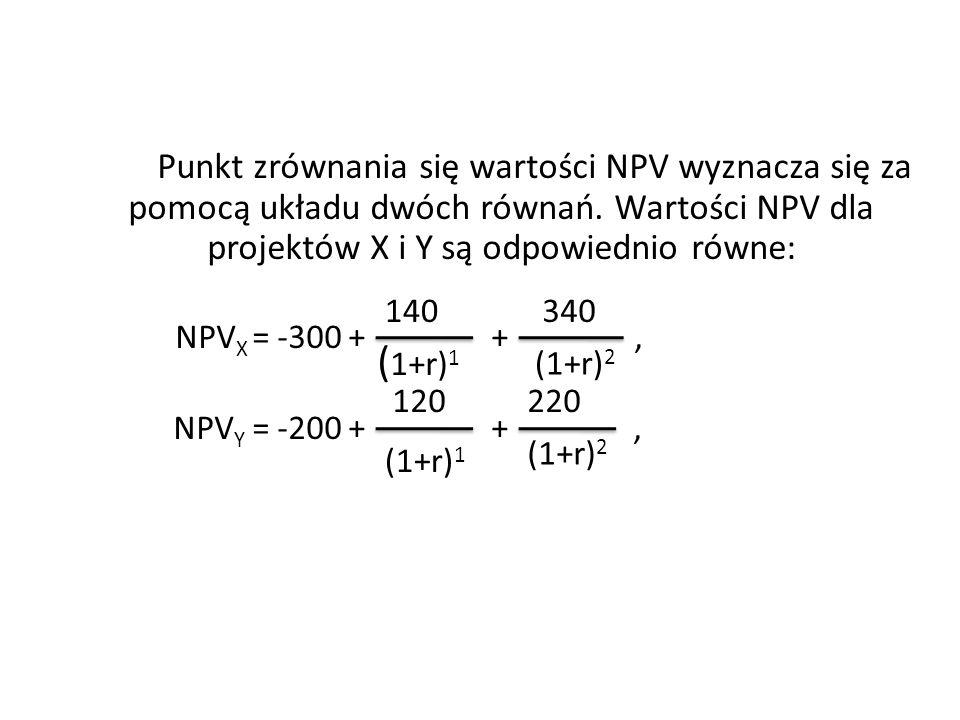 Te dwa równania przyrównuje się do siebie, gdyż w punkcie przecięcia się krzywych, wartości bieżące netto są równe, a więc: NPV X = NPV Y 140 (1+r) 1 -300 ++ 340 (1+r) 2 +=-200 120 (1+r) 1 + 220 (1+r) 2 -100 + (1+r) 1 20 + 120 (1+r) 2 = 0 Poszukiwana stopa dyskontowa jest wewnętrzną stopą zwrotu dla powyższych przepływów.