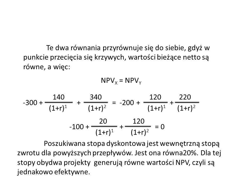 Dla kosztów kapitału w przedziale: 0 – 20,00% wybiera się projekt X, gdyż generuje wyższą wartość NPV, 20,00% - 39,09% wybiera się projekt Y, gdyż generuje wyższą wartość NPV, Powyżej 39,09% odrzuca się obydwa projekty, gdyż koszt kapitału jest wyższy od wewnętrznej stopy dla każdego z nich.