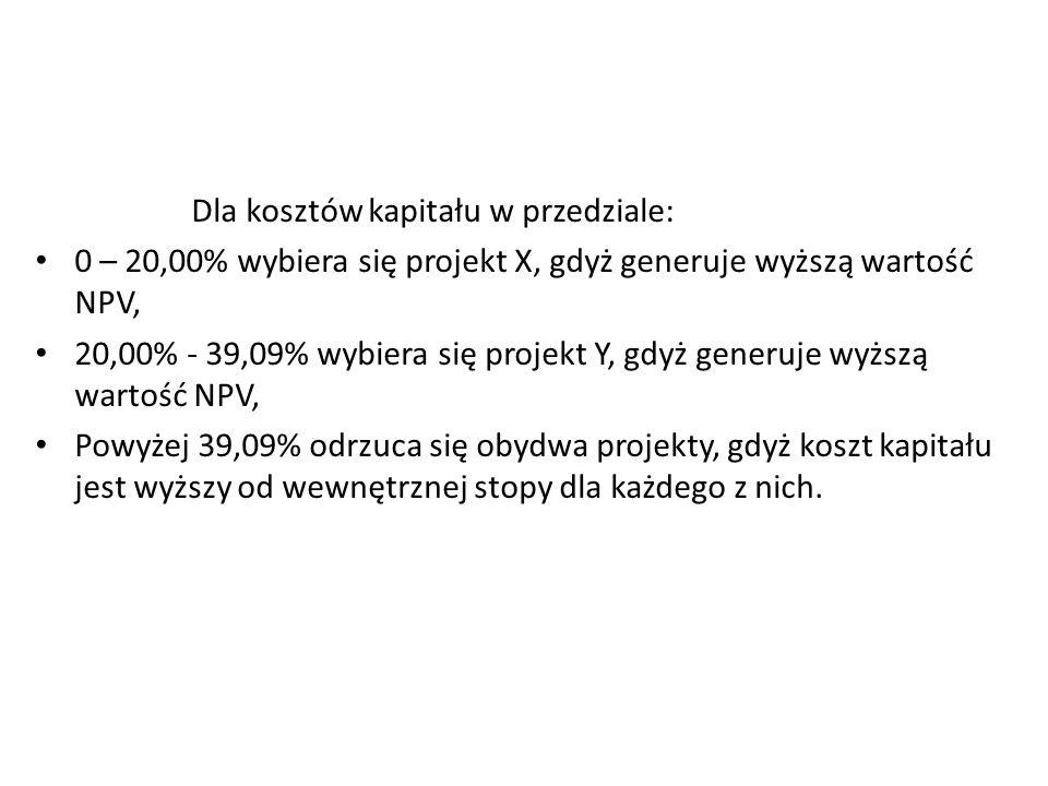 Dla kosztów kapitału w przedziale: 0 – 20,00% wybiera się projekt X, gdyż generuje wyższą wartość NPV, 20,00% - 39,09% wybiera się projekt Y, gdyż gen