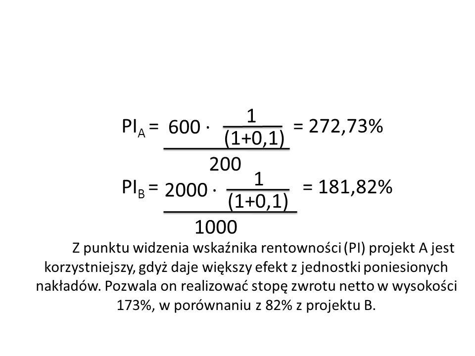 PI A = = 272,73% PI B = = 181,82% Z punktu widzenia wskaźnika rentowności (PI) projekt A jest korzystniejszy, gdyż daje większy efekt z jednostki poni