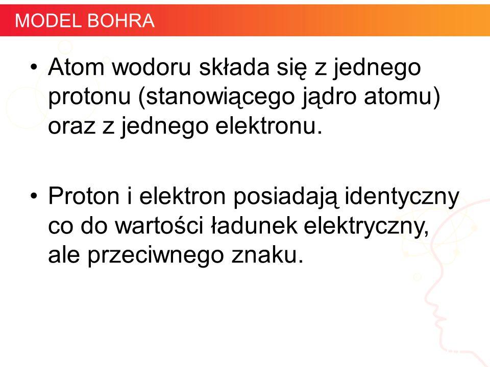 Atom wodoru składa się z jednego protonu (stanowiącego jądro atomu) oraz z jednego elektronu. Proton i elektron posiadają identyczny co do wartości ła