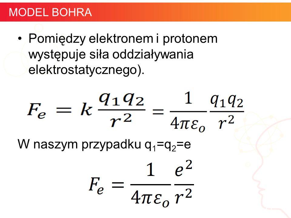 Pomiędzy elektronem i protonem występuje siła oddziaływania elektrostatycznego). W naszym przypadku q 1 =q 2 =e informatyka + 11 MODEL BOHRA
