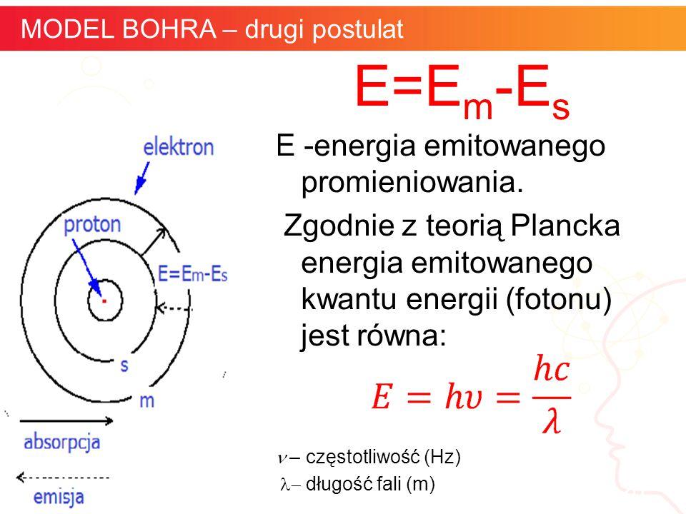 informatyka + 20 MODEL BOHRA – drugi postulat E=E m -E s E -energia emitowanego promieniowania. Zgodnie z teorią Plancka energia emitowanego kwantu en