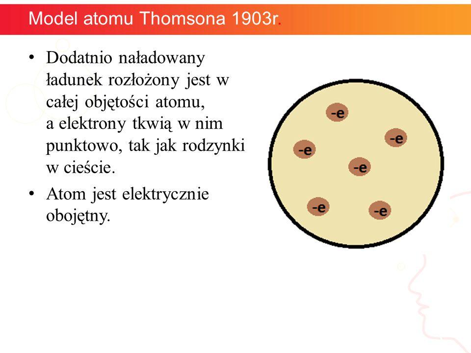 Model atomu Thomsona 1903r. Dodatnio naładowany ładunek rozłożony jest w całej objętości atomu, a elektrony tkwią w nim punktowo, tak jak rodzynki w c