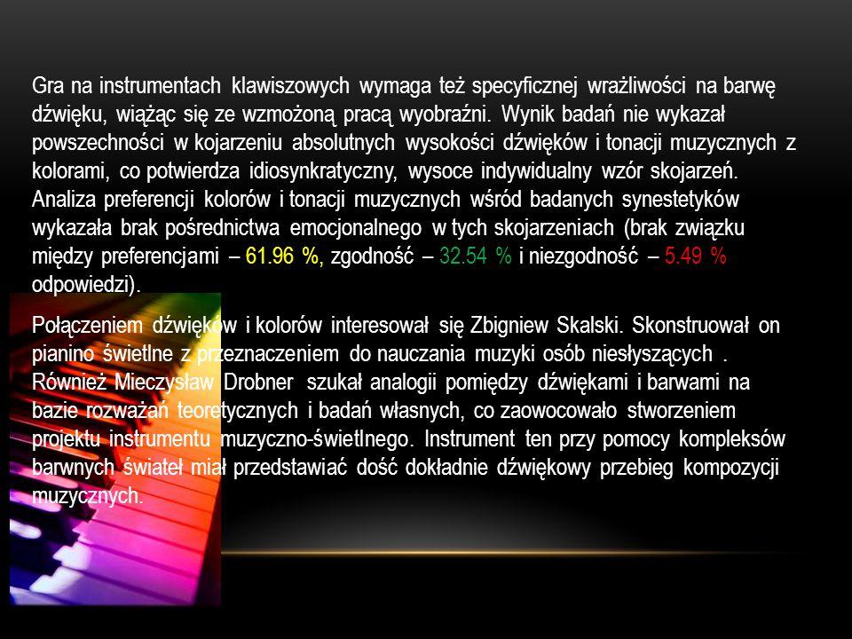 Znany mnemonista Szereszewski, miał niezwykle rzadkospotykaną synestezję czterozmysłową sy Kiedy Szereszewski słyszał ton o wysokości 50 hz i natężeni