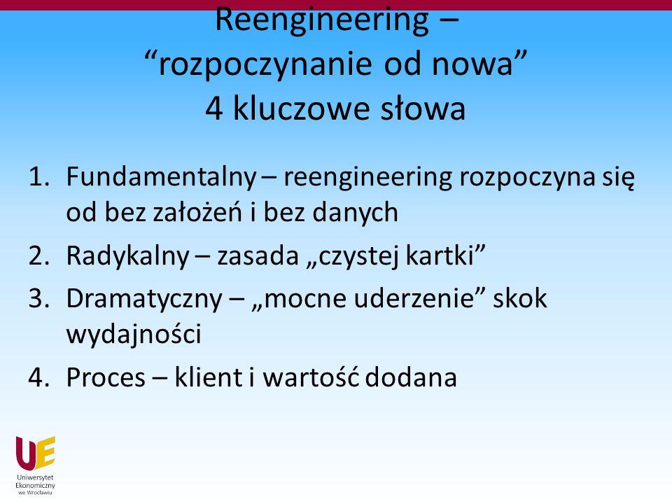 """Reengineering – """"rozpoczynanie od nowa"""" 4 kluczowe słowa 1.Fundamentalny – reengineering rozpoczyna się od bez założeń i bez danych 2.Radykalny – zasa"""