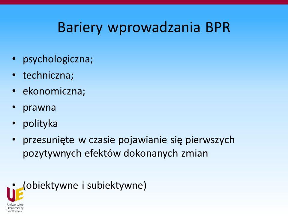 Bariery wprowadzania BPR psychologiczna; techniczna; ekonomiczna; prawna polityka przesunięte w czasie pojawianie się pierwszych pozytywnych efektów dokonanych zmian (obiektywne i subiektywne)