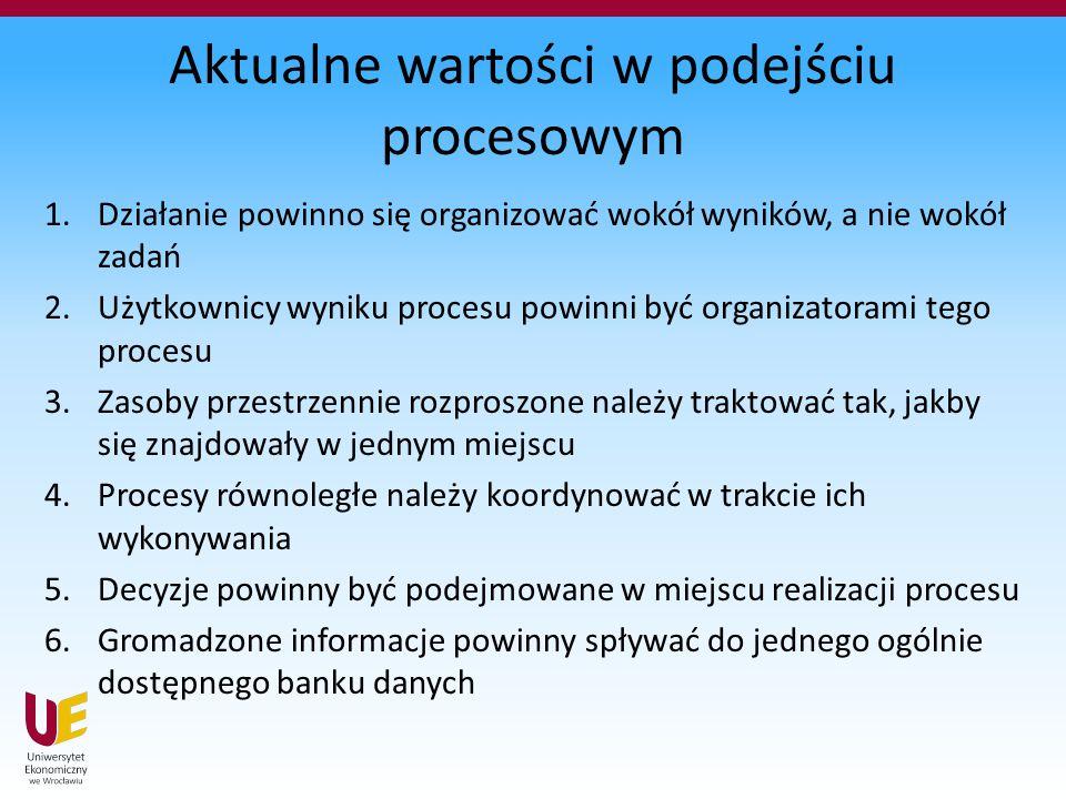 Aktualne wartości w podejściu procesowym 1.Działanie powinno się organizować wokół wyników, a nie wokół zadań 2.Użytkownicy wyniku procesu powinni być organizatorami tego procesu 3.Zasoby przestrzennie rozproszone należy traktować tak, jakby się znajdowały w jednym miejscu 4.Procesy równoległe należy koordynować w trakcie ich wykonywania 5.Decyzje powinny być podejmowane w miejscu realizacji procesu 6.Gromadzone informacje powinny spływać do jednego ogólnie dostępnego banku danych