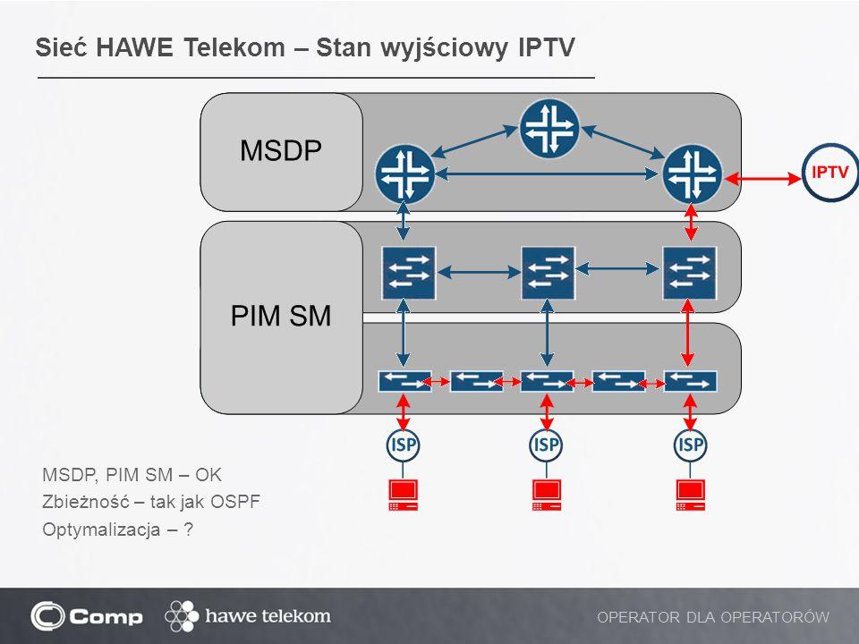 Sieć HAWE Telekom – Stan wyjściowy IPTV OPERATOR DLA OPERATORÓW MSDP, PIM SM – OK Zbieżność – tak jak OSPF Optymalizacja – ?