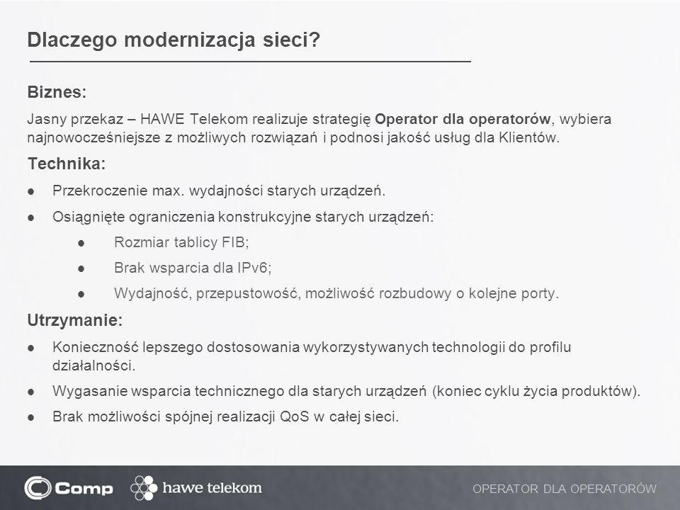 Dlaczego modernizacja sieci? Biznes: Jasny przekaz – HAWE Telekom realizuje strategię Operator dla operatorów, wybiera najnowocześniejsze z możliwych