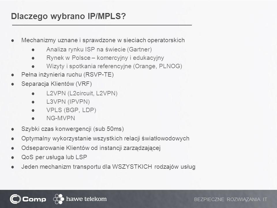 Dlaczego wybrano IP/MPLS? Mechanizmy uznane i sprawdzone w sieciach operatorskich Analiza rynku ISP na świecie (Gartner) Rynek w Polsce – komercyjny i