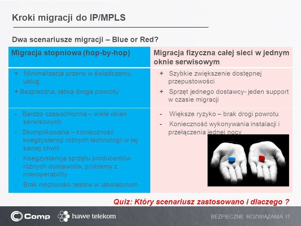 Kroki migracji do IP/MPLS Dwa scenariusze migracji – Blue or Red? BEZPIECZNE ROZWIĄZANIA IT Migracja stopniowa (hop-by-hop)Migracja fizyczna całej sie