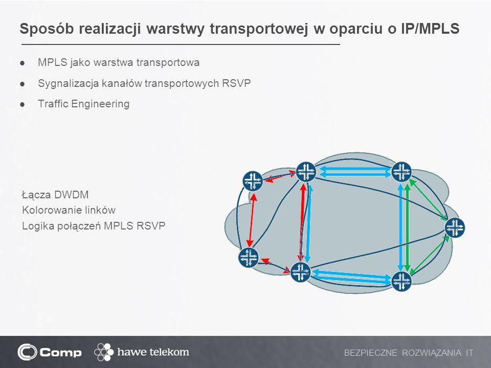 Sposób realizacji warstwy transportowej w oparciu o IP/MPLS MPLS jako warstwa transportowa Sygnalizacja kanałów transportowych RSVP Traffic Engineerin