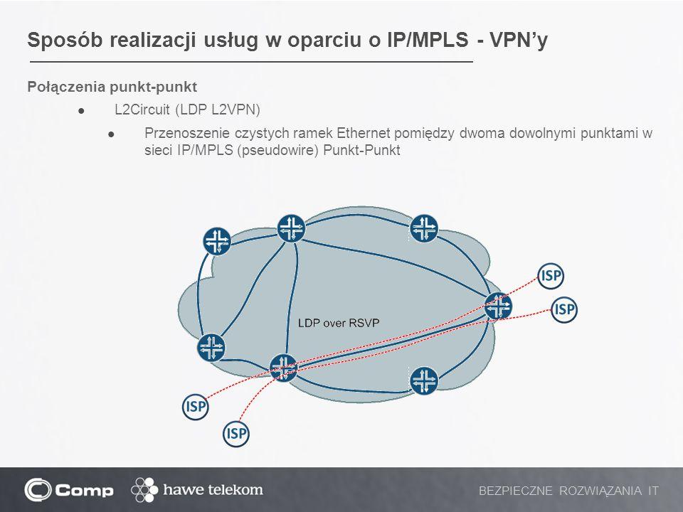 Sposób realizacji usług w oparciu o IP/MPLS - VPN'y Połączenia punkt-punkt L2Circuit (LDP L2VPN) Przenoszenie czystych ramek Ethernet pomiędzy dwoma d