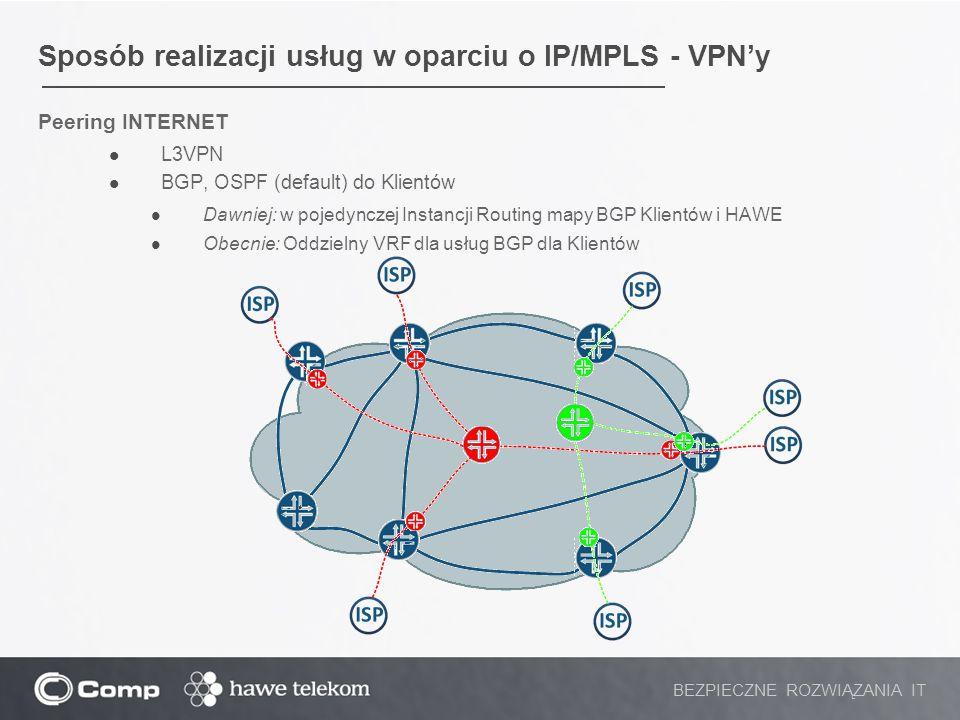 Sposób realizacji usług w oparciu o IP/MPLS - VPN'y Peering INTERNET L3VPN BGP, OSPF (default) do Klientów Dawniej: w pojedynczej Instancji Routing ma