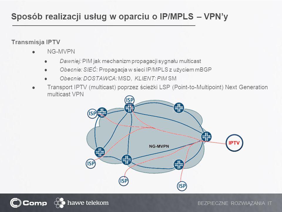 Sposób realizacji usług w oparciu o IP/MPLS – VPN'y Transmisja IPTV NG-MVPN Dawniej: PIM jak mechanizm propagacji sygnału multicast Obecnie: SIEĆ: Pro