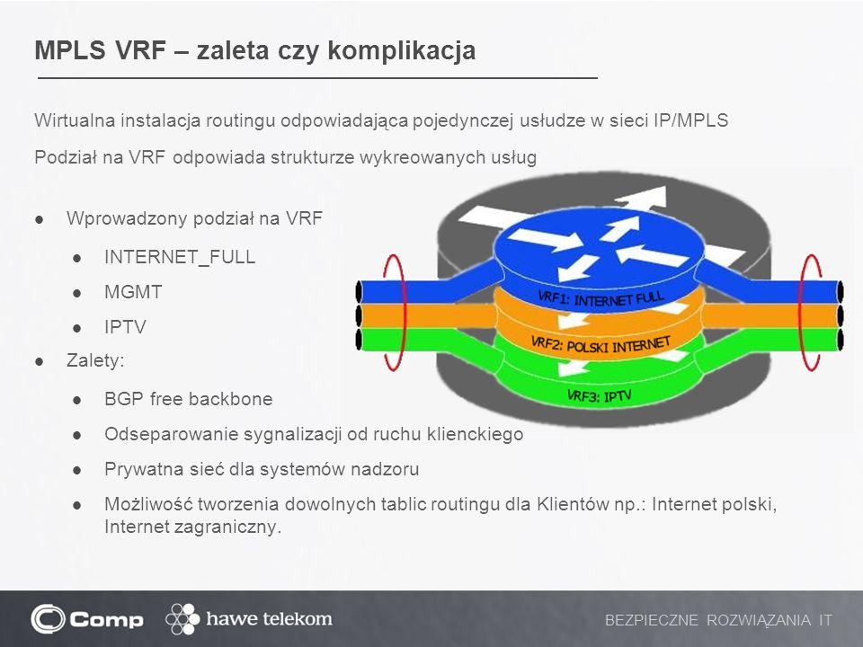 MPLS VRF – zaleta czy komplikacja Wirtualna instalacja routingu odpowiadająca pojedynczej usłudze w sieci IP/MPLS Podział na VRF odpowiada strukturze