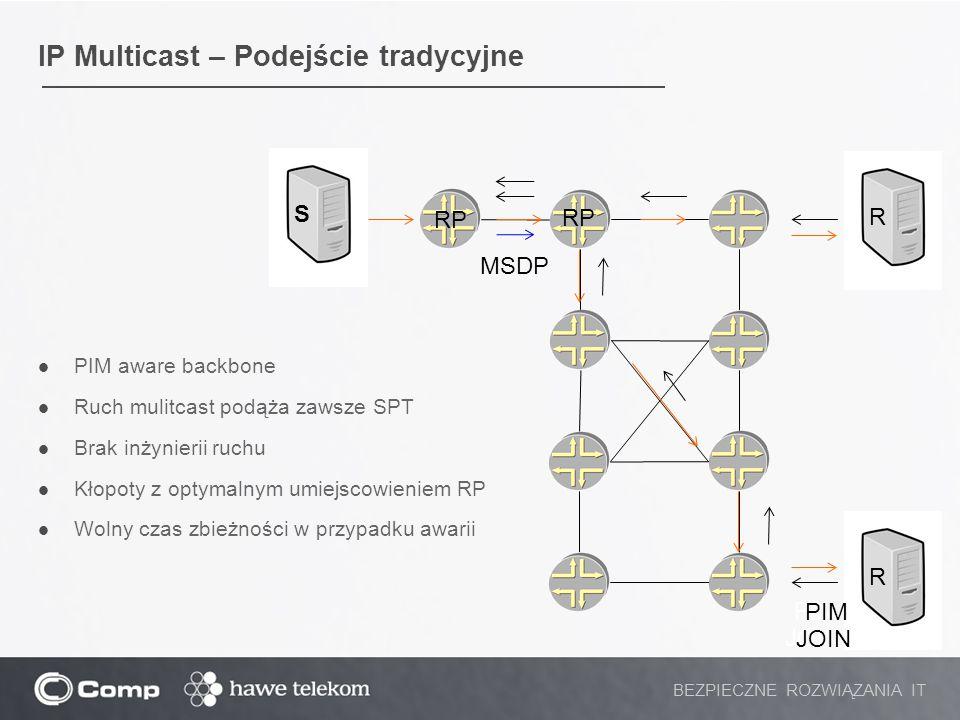 IP Multicast – Podejście tradycyjne PIM aware backbone Ruch mulitcast podąża zawsze SPT Brak inżynierii ruchu Kłopoty z optymalnym umiejscowieniem RP