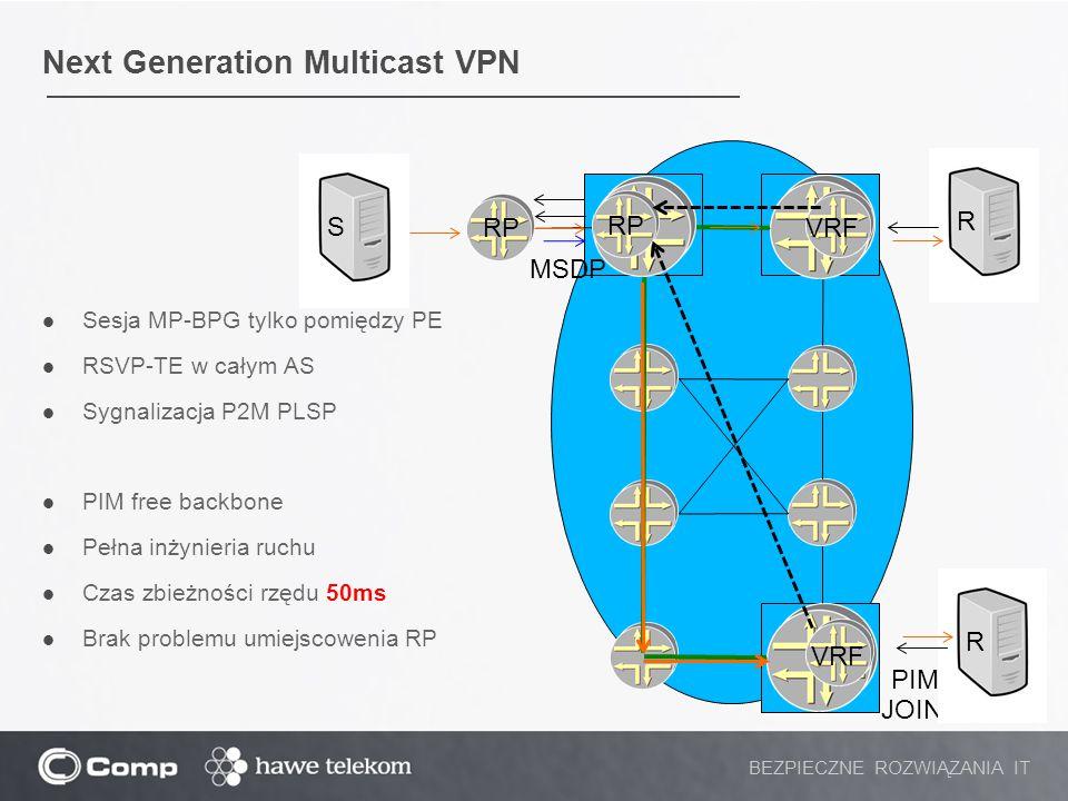 Next Generation Multicast VPN Sesja MP-BPG tylko pomiędzy PE RSVP-TE w całym AS Sygnalizacja P2M PLSP PIM free backbone Pełna inżynieria ruchu Czas zb