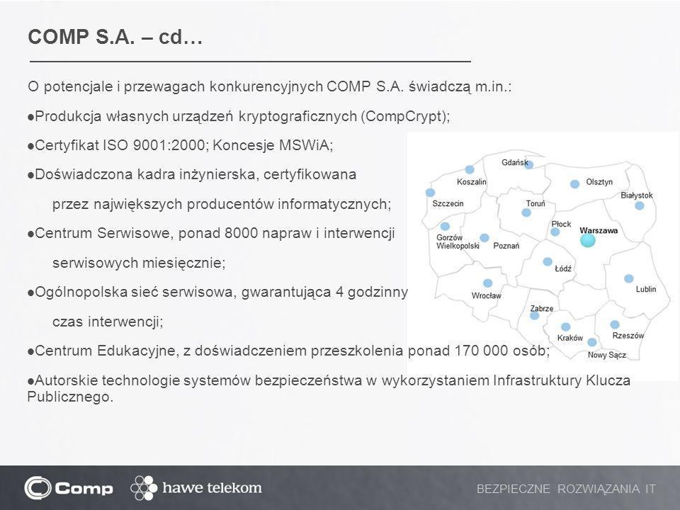 COMP S.A. – cd… O potencjale i przewagach konkurencyjnych COMP S.A. świadczą m.in.: Produkcja własnych urządzeń kryptograficznych (CompCrypt); Certyfi