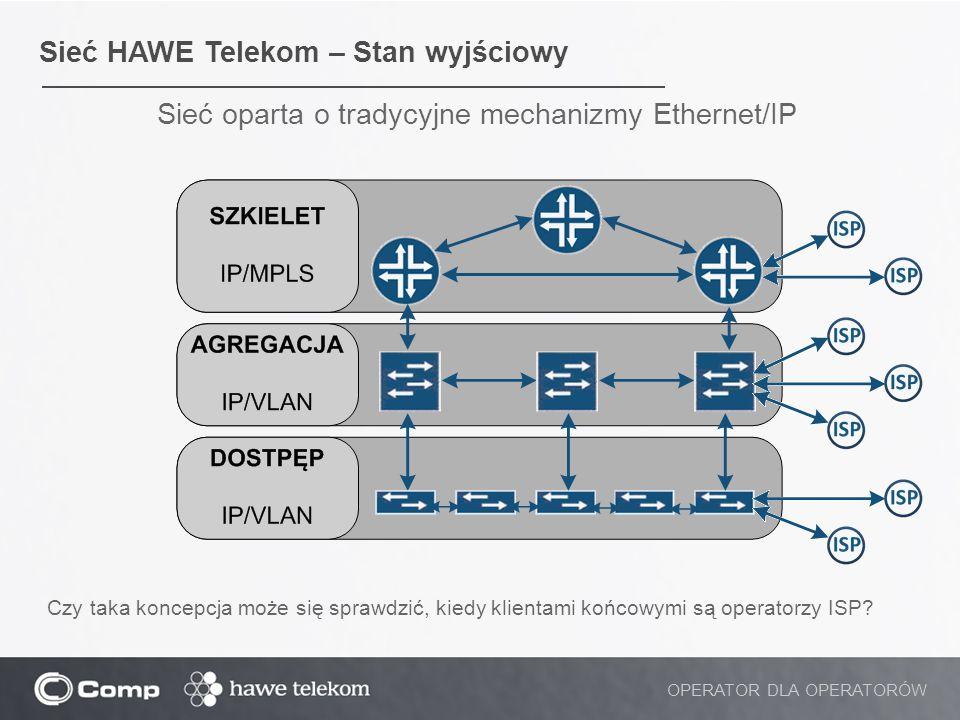 Sieci HAWE Telekom – Stan wyjściowy Internet OPERATOR DLA OPERATORÓW Wykorzystane technologie: BGP, OSPF – OK Reakcja na awarie, czas zbieżności – .