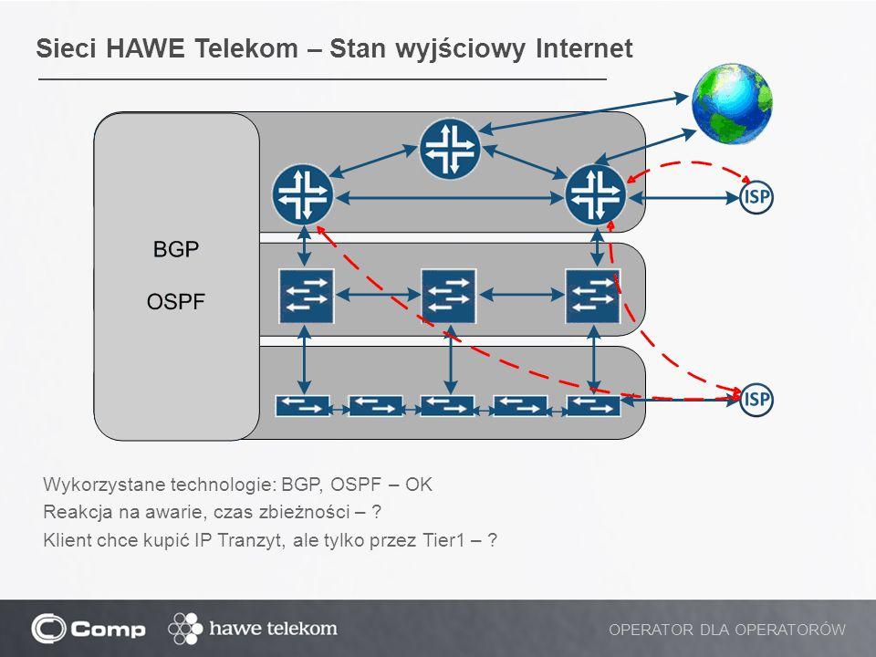 Sieci HAWE Telekom – Stan wyjściowy Internet OPERATOR DLA OPERATORÓW Wykorzystane technologie: BGP, OSPF – OK Reakcja na awarie, czas zbieżności – ? K