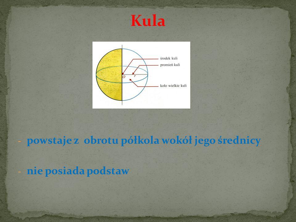 Siatka brył obrotowych Siatka bryły to jej pole powierzchni (boczne i podstawy) przedstawione przy pomocy figur płaskich połączonych ze sobą w taki sposób, aby po złożeniu i sklejeniu, figury te tworzyły bryłę.