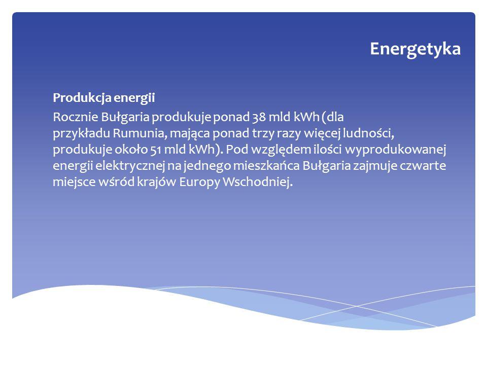 Produkcja energii Rocznie Bułgaria produkuje ponad 38 mld kWh (dla przykładu Rumunia, mająca ponad trzy razy więcej ludności, produkuje około 51 mld k