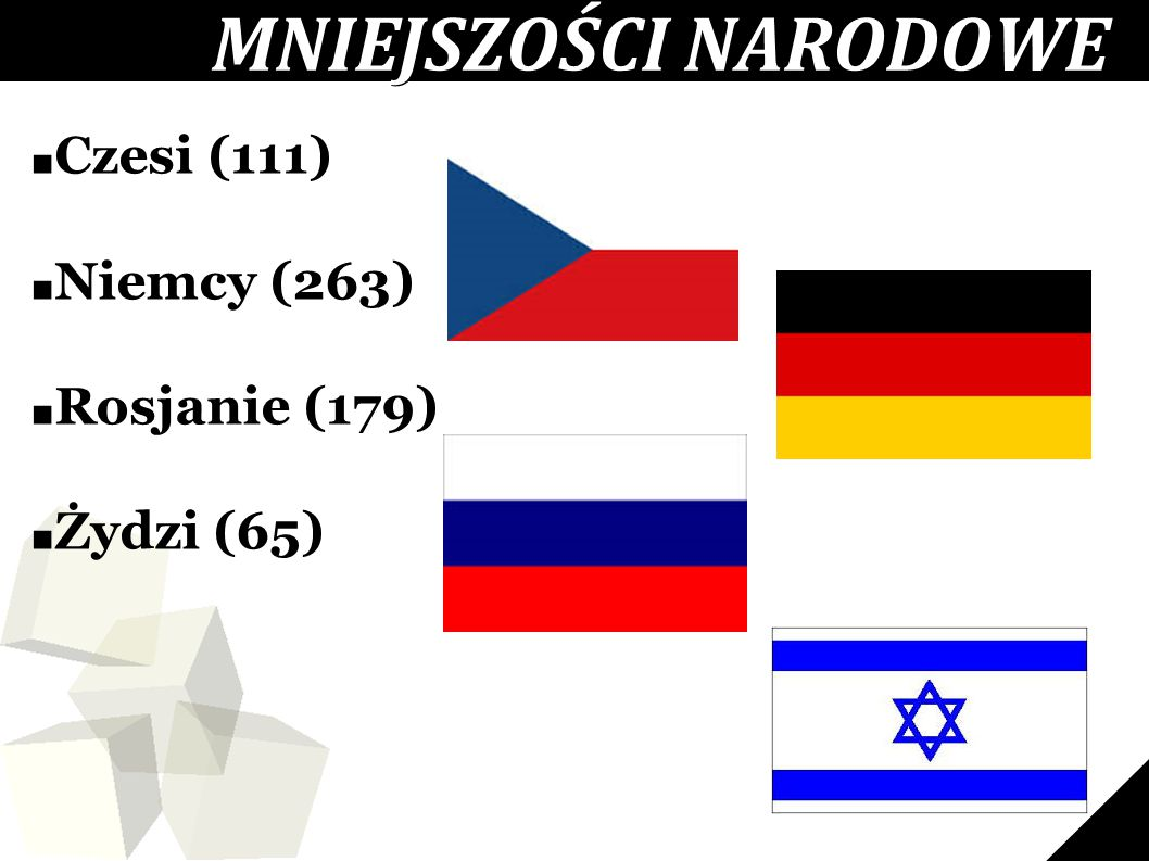 4 MNIEJSZOŚCI NARODOWE ■ Czesi (111) ■ Niemcy (263) ■ Rosjanie (179) ■ Żydzi (65)