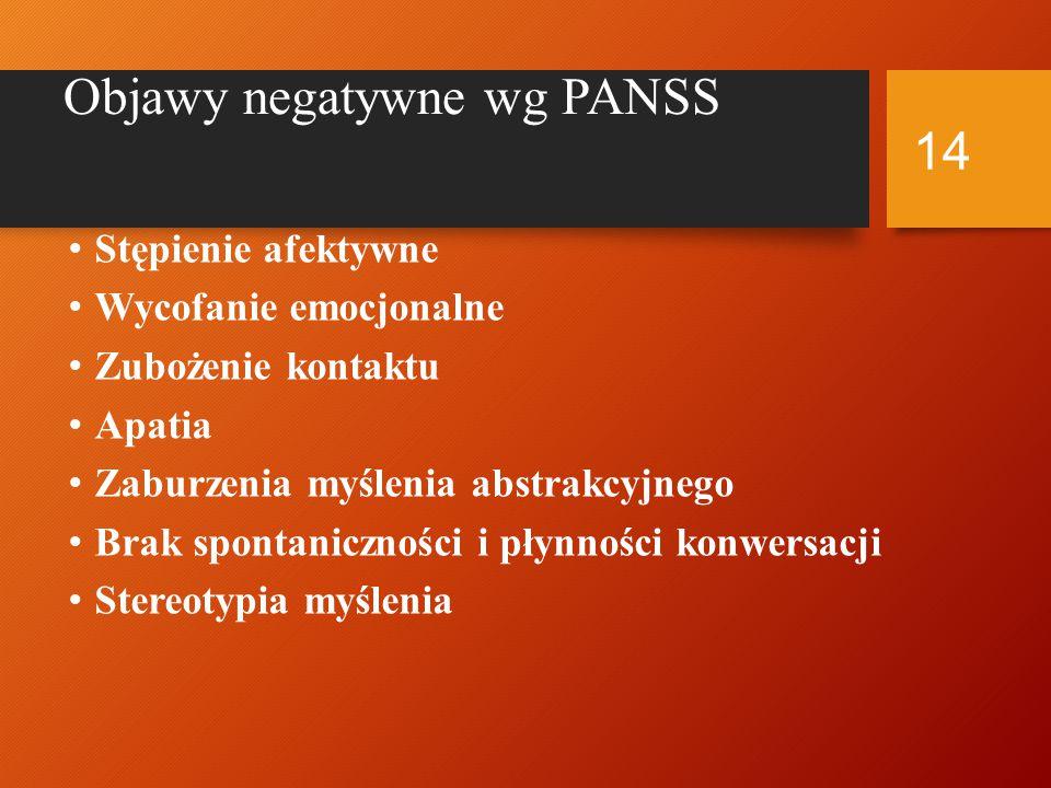 13 Objawy pozytywne w Skali PANSS:  P1.UROJENIA  P2.