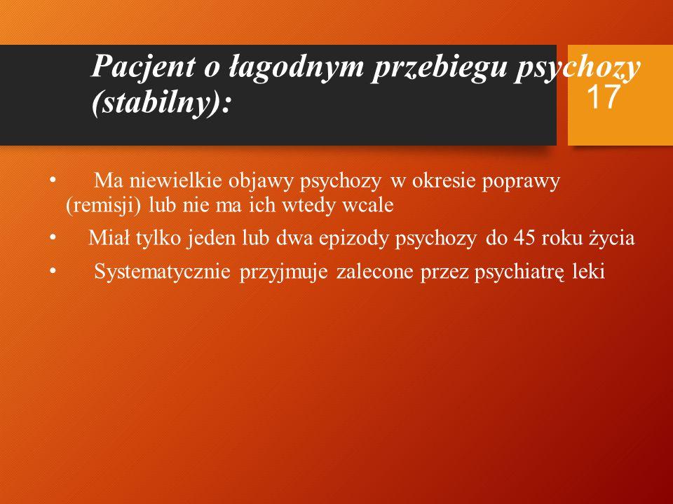 Epidemiologia schizofrenii 0.2-2% populacji ogólnej (1%) 0.2-2% populacji ogólnej (1%) 23 tysiące osób ze schizofrenią na Lubelszczyźnie 23 tysiące osób ze schizofrenią na Lubelszczyźnie 40-60% przyjęć do szpitali psychiatrycznych 40-60% przyjęć do szpitali psychiatrycznych Początek zachorowania – typowy - trzecia dekada życia Początek zachorowania – typowy - trzecia dekada życia Kobiety ≤ Mężczyźni Kobiety ≤ Mężczyźni Mężczyźni Mężczyźni Wcześniejsze zachorowanie Wcześniejsze zachorowanie Gorsze rokowanie Gorsze rokowanie Więcej objawów negatywnych Więcej objawów negatywnych 16