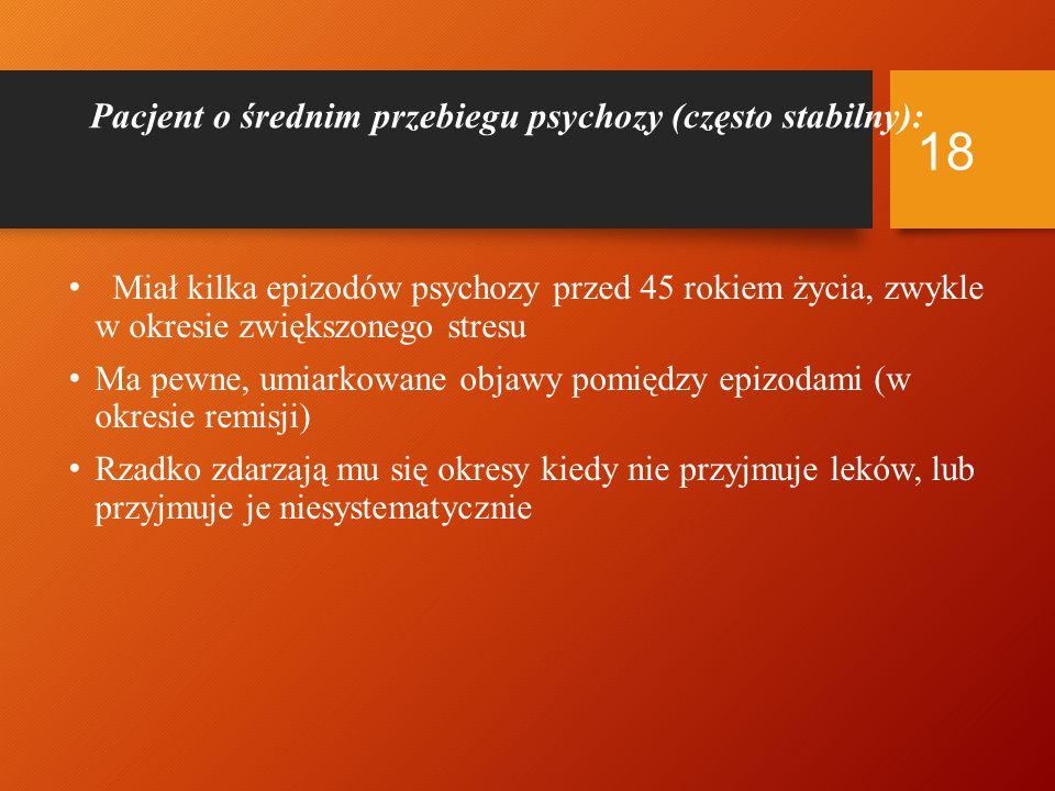 Pacjent o łagodnym przebiegu psychozy (stabilny): Ma niewielkie objawy psychozy w okresie poprawy (remisji) lub nie ma ich wtedy wcale Miał tylko jeden lub dwa epizody psychozy do 45 roku życia Systematycznie przyjmuje zalecone przez psychiatrę leki 17