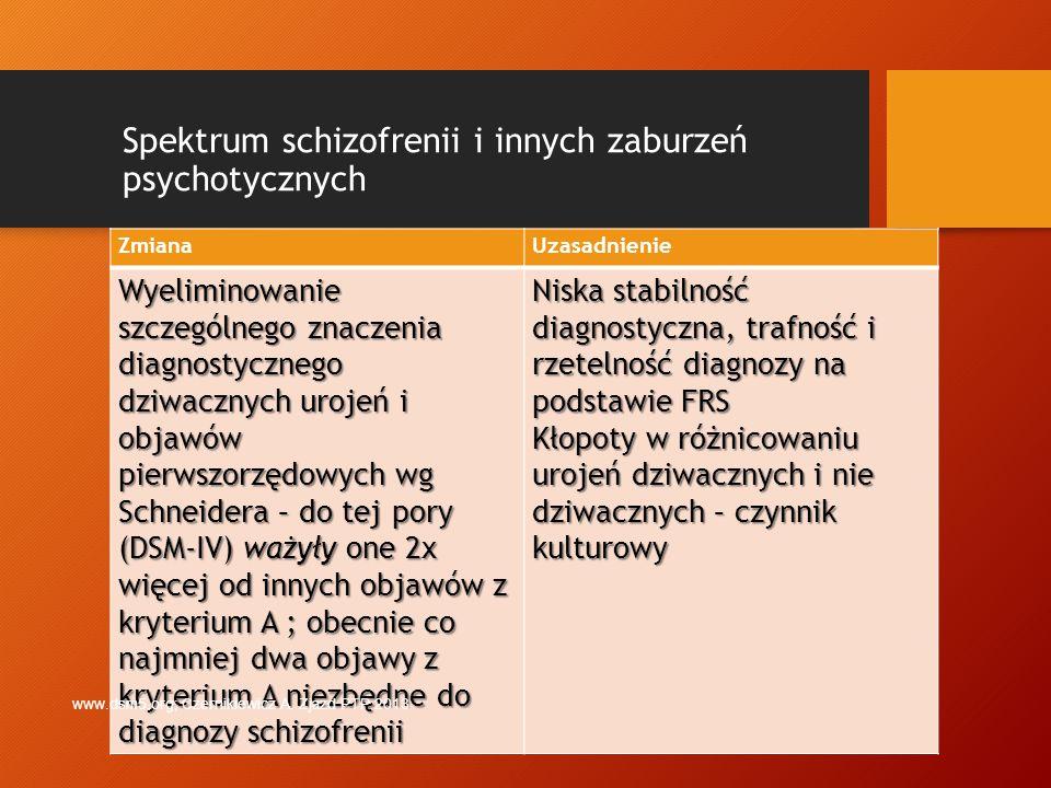 kryteria diagnostyczne zaburzenia schizoafektywnego (wg DSM IV): · z typowymi objawami schizofrenii konkurują wyraźne objawy afektywne (manii lub depresji) · w przebiegu choroby był co najmniej 2-tygodniowy okres choroby, w którym objawy afektywne nie występowały · przebieg choroby jest zawsze epizodyczny 27