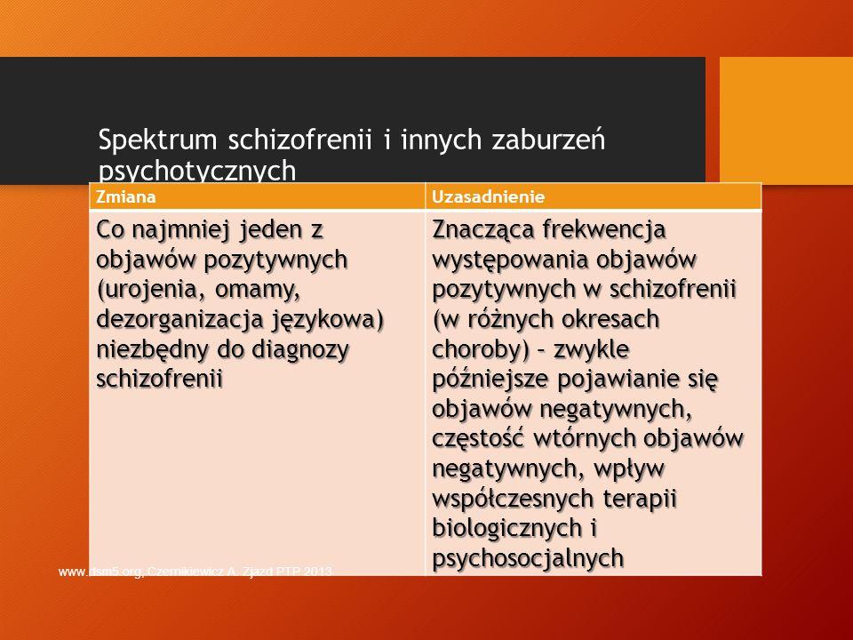 Spektrum schizofrenii i innych zaburzeń psychotycznych ZmianaUzasadnienie Wyeliminowanie szczególnego znaczenia diagnostycznego dziwacznych urojeń i objawów pierwszorzędowych wg Schneidera – do tej pory (DSM-IV) ważyły one 2x więcej od innych objawów z kryterium A ; obecnie co najmniej dwa objawy z kryterium A niezbędne do diagnozy schizofrenii Niska stabilność diagnostyczna, trafność i rzetelność diagnozy na podstawie FRS Kłopoty w różnicowaniu urojeń dziwacznych i nie dziwacznych – czynnik kulturowy www.dsm5.org; Czernikiewicz A.