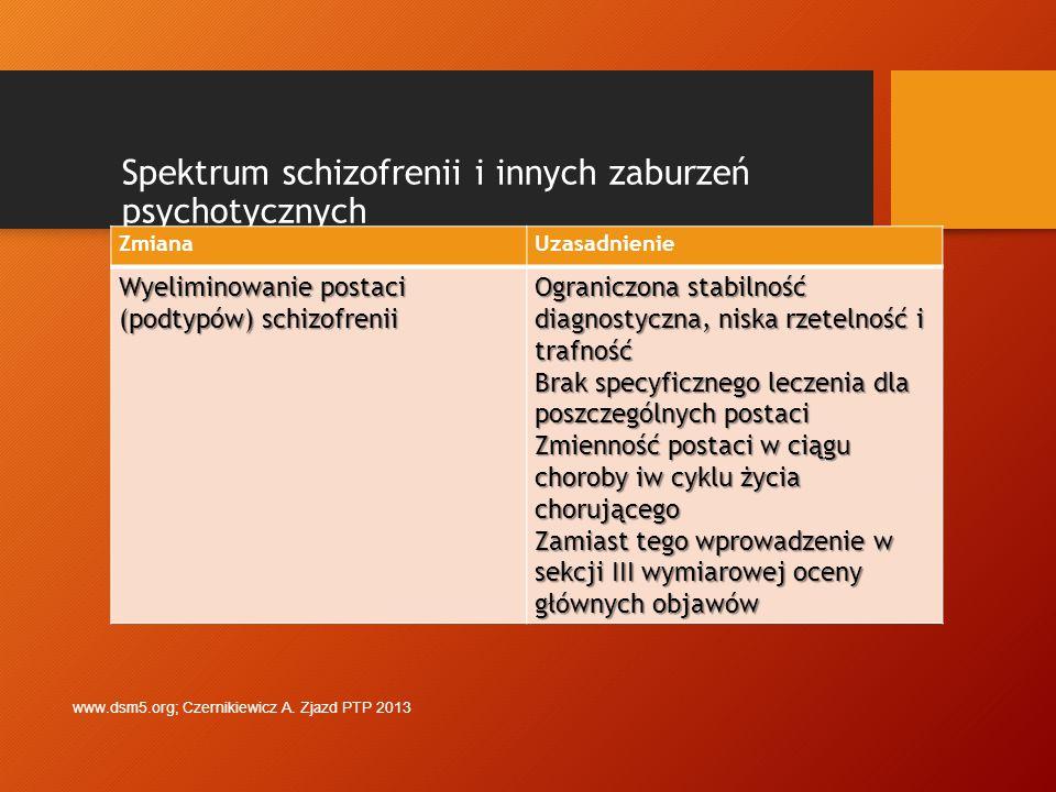 Spektrum schizofrenii i innych zaburzeń psychotycznych ZmianaUzasadnienie Co najmniej jeden z objawów pozytywnych (urojenia, omamy, dezorganizacja językowa) niezbędny do diagnozy schizofrenii Znacząca frekwencja występowania objawów pozytywnych w schizofrenii (w różnych okresach choroby) – zwykle późniejsze pojawianie się objawów negatywnych, częstość wtórnych objawów negatywnych, wpływ współczesnych terapii biologicznych i psychosocjalnych www.dsm5.org; Czernikiewicz A.